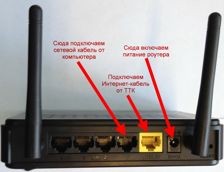 Подключение роутера D-Link Dir-615 M1 к компьютеру, интернету ТТК и сети.