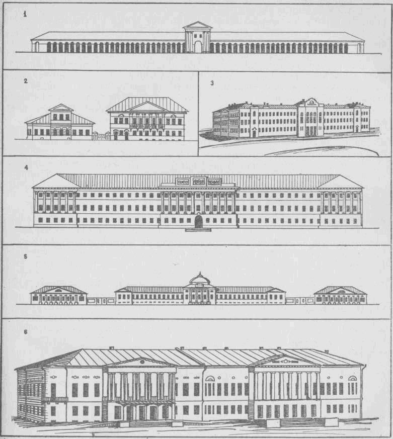Памятники архитектуры Владимира XVIII — начала XIX века