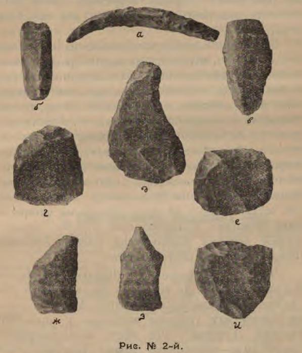 Раскопки в Муромском уезде